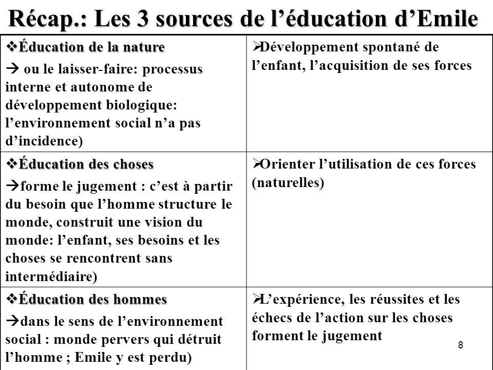 Récap.: Les 3 sources de l'éducation d'Emile