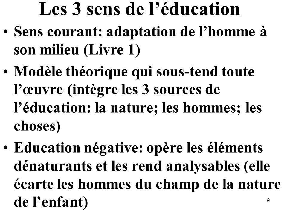 Les 3 sens de l'éducation