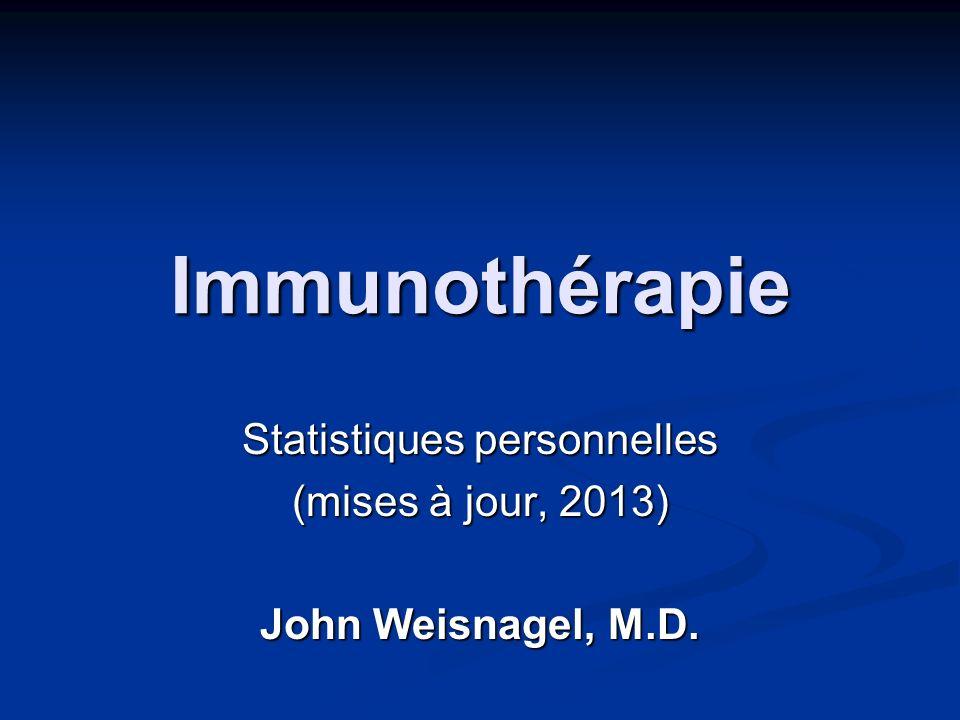 Statistiques personnelles (mises à jour, 2013) John Weisnagel, M.D.