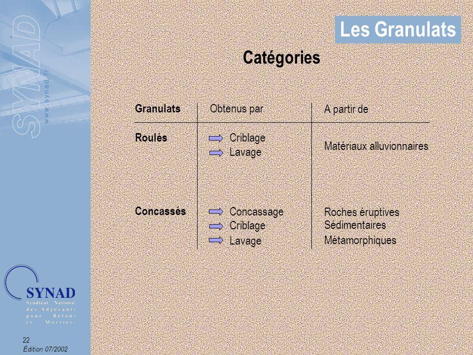 Les Granulats Catégories Granulats Obtenus par A partir de Roulés