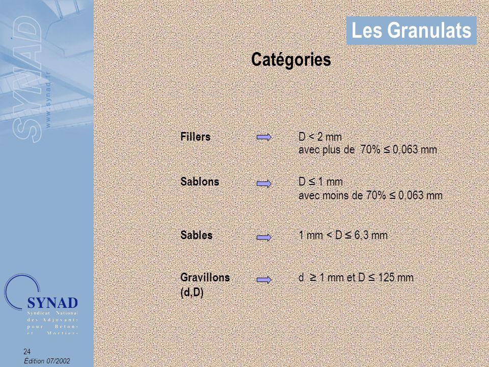 Les Granulats Catégories Fillers D < 2 mm