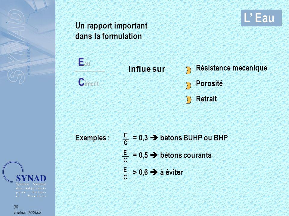 L' Eau Eau Ciment Un rapport important dans la formulation