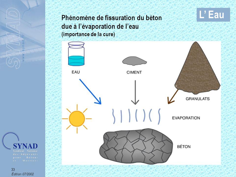 L' Eau Phénomène de fissuration du béton due à l'évaporation de l'eau
