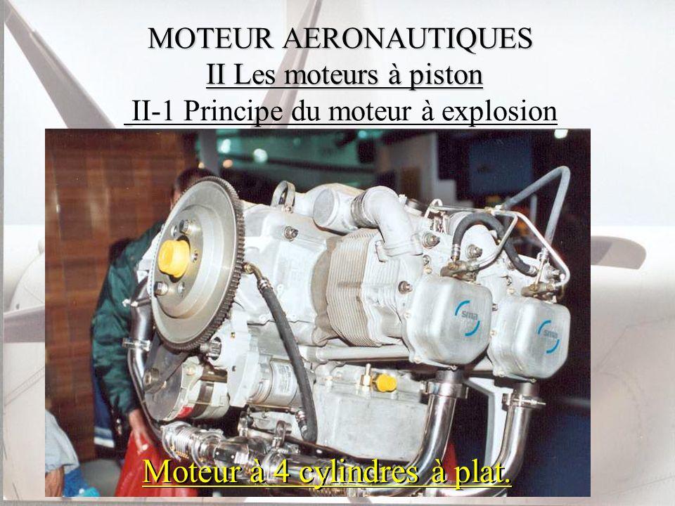 Moteur à 4 cylindres à plat.