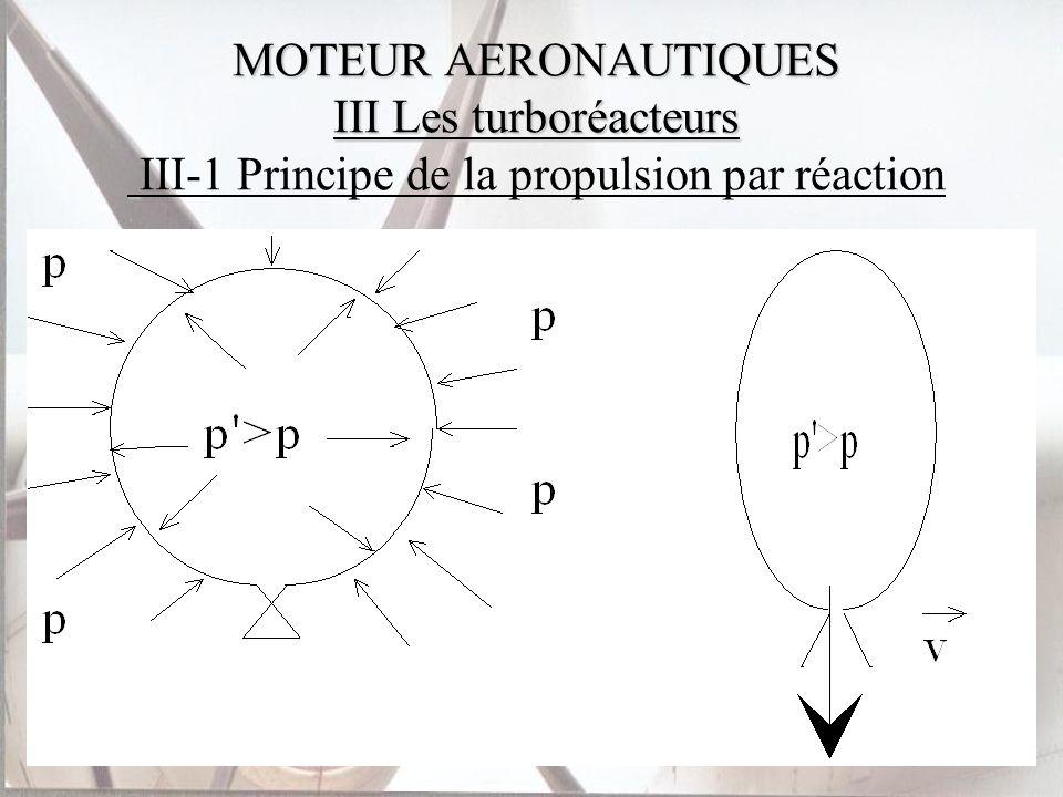 MOTEUR AERONAUTIQUES III Les turboréacteurs III-1 Principe de la propulsion par réaction