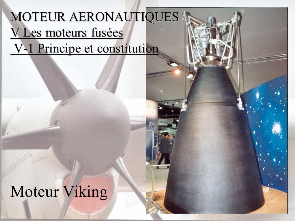 MOTEUR AERONAUTIQUES V Les moteurs fusées V-1 Principe et constitution