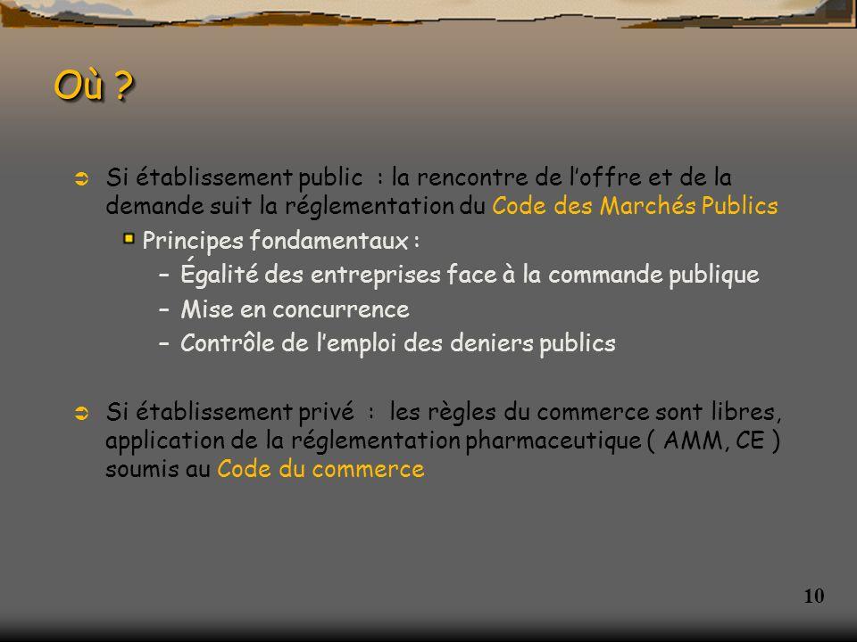 Où Si établissement public : la rencontre de l'offre et de la demande suit la réglementation du Code des Marchés Publics.