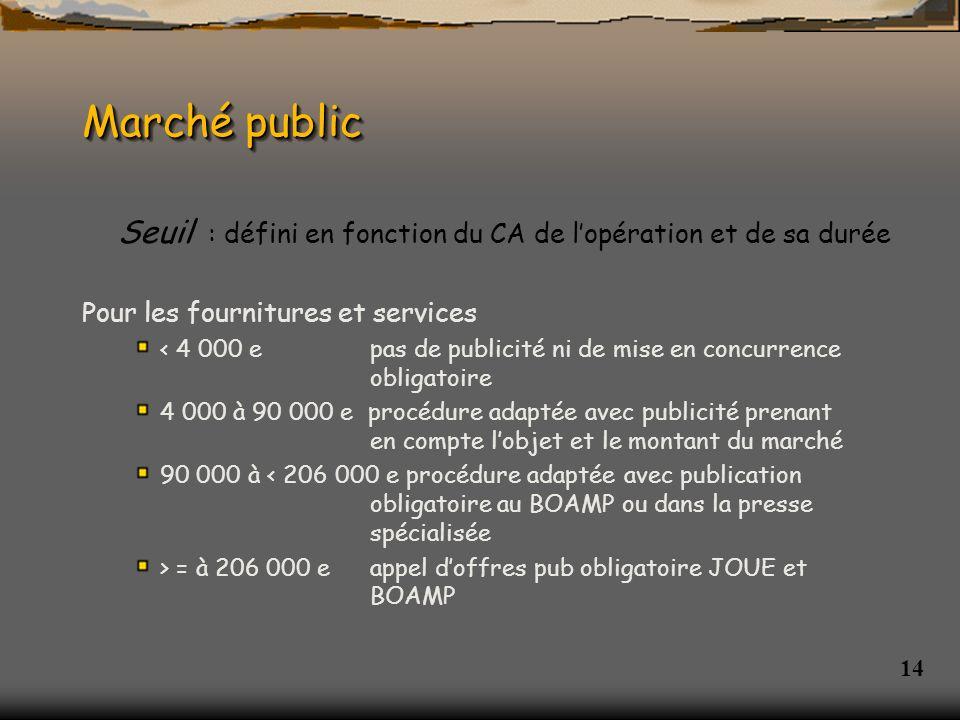 Marché public Seuil : défini en fonction du CA de l'opération et de sa durée. Pour les fournitures et services.