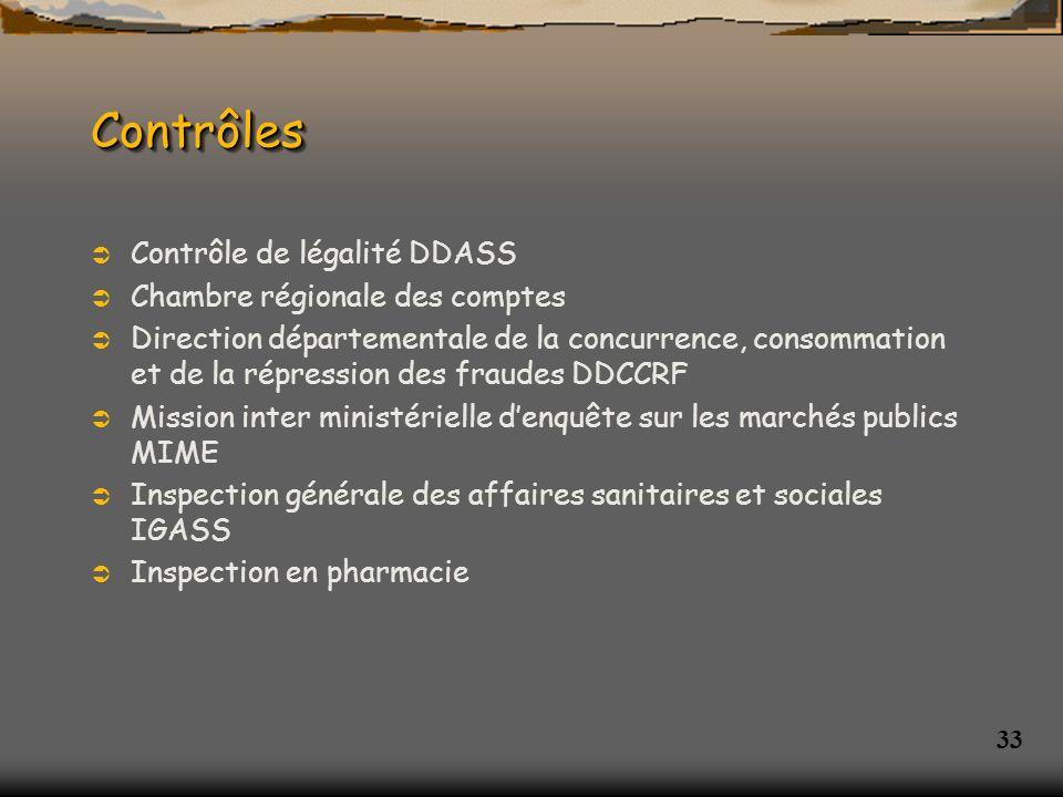 Contrôles Contrôle de légalité DDASS Chambre régionale des comptes
