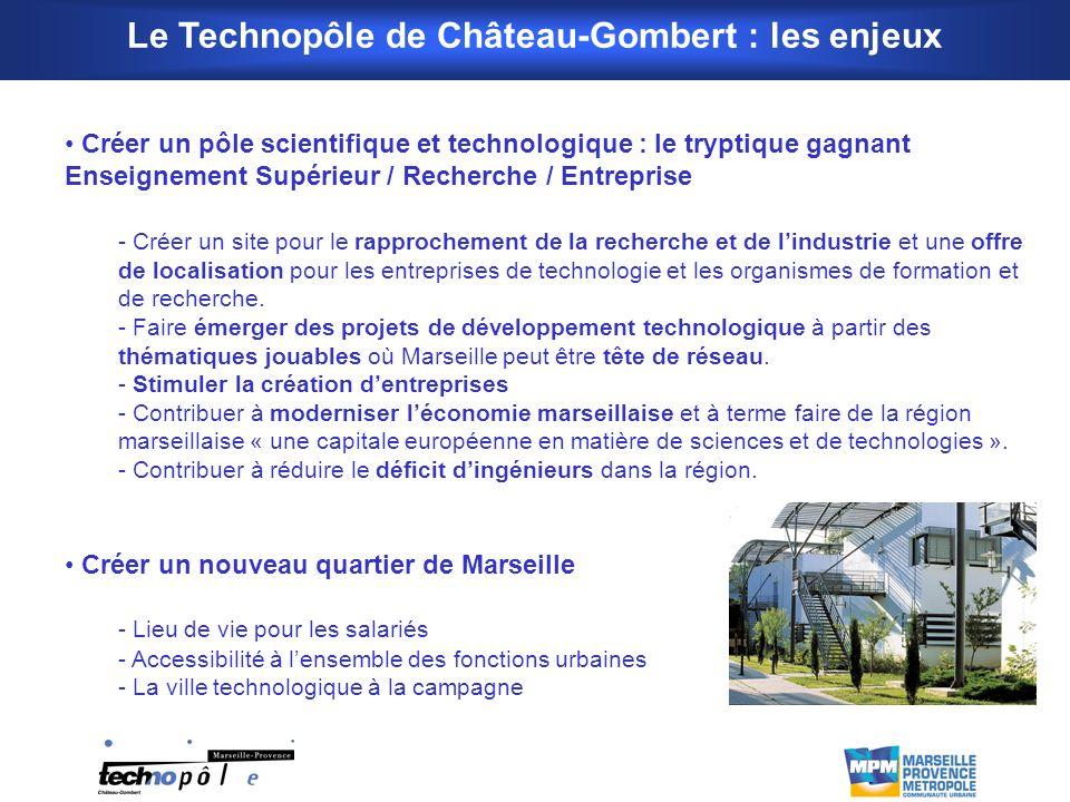 Le Technopôle de Château-Gombert : les enjeux