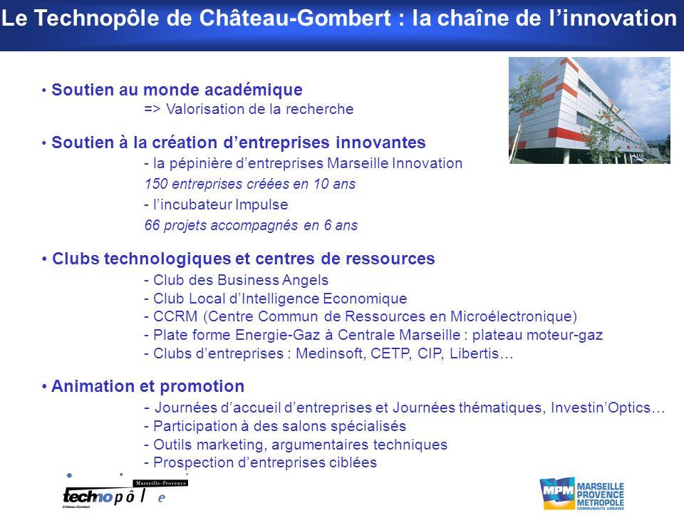 Le Technopôle de Château-Gombert : la chaîne de l'innovation