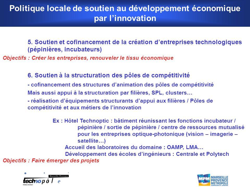 Politique locale de soutien au développement économique par l'innovation
