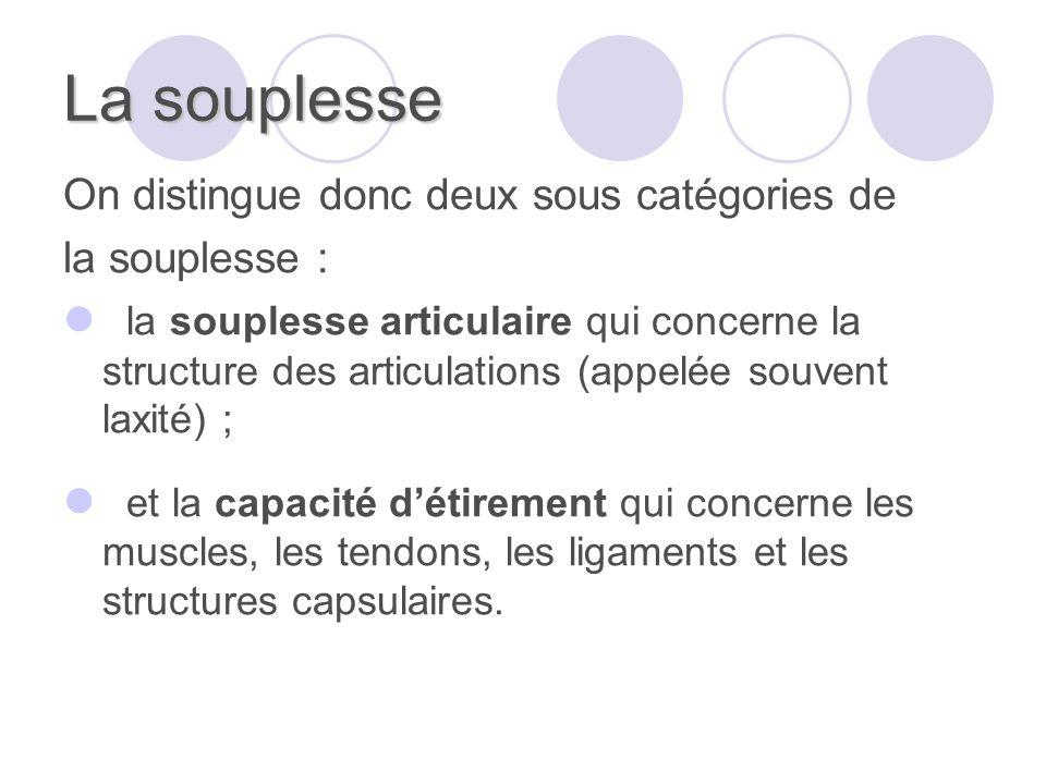 La souplesse On distingue donc deux sous catégories de la souplesse :