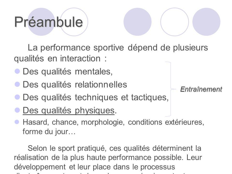 Préambule La performance sportive dépend de plusieurs qualités en interaction : Des qualités mentales,