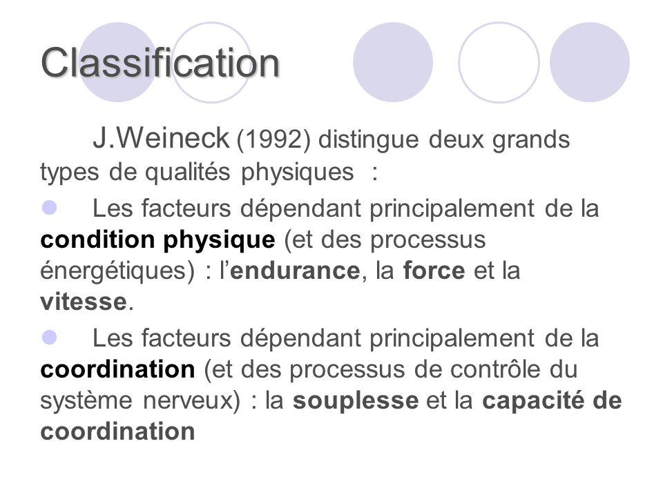 Classification J.Weineck (1992) distingue deux grands types de qualités physiques :