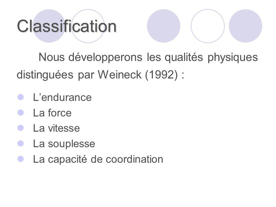 Classification Nous développerons les qualités physiques