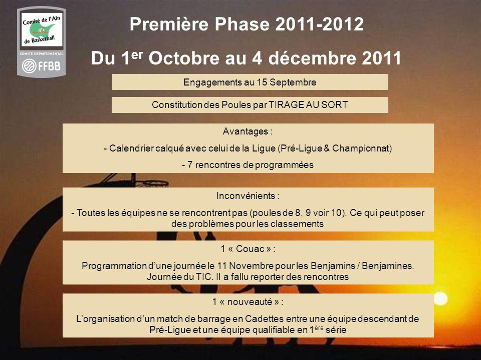 Du 1er Octobre au 4 décembre 2011