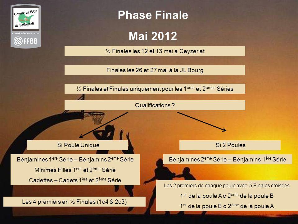 Phase Finale Mai 2012 ½ Finales les 12 et 13 mai à Ceyzériat