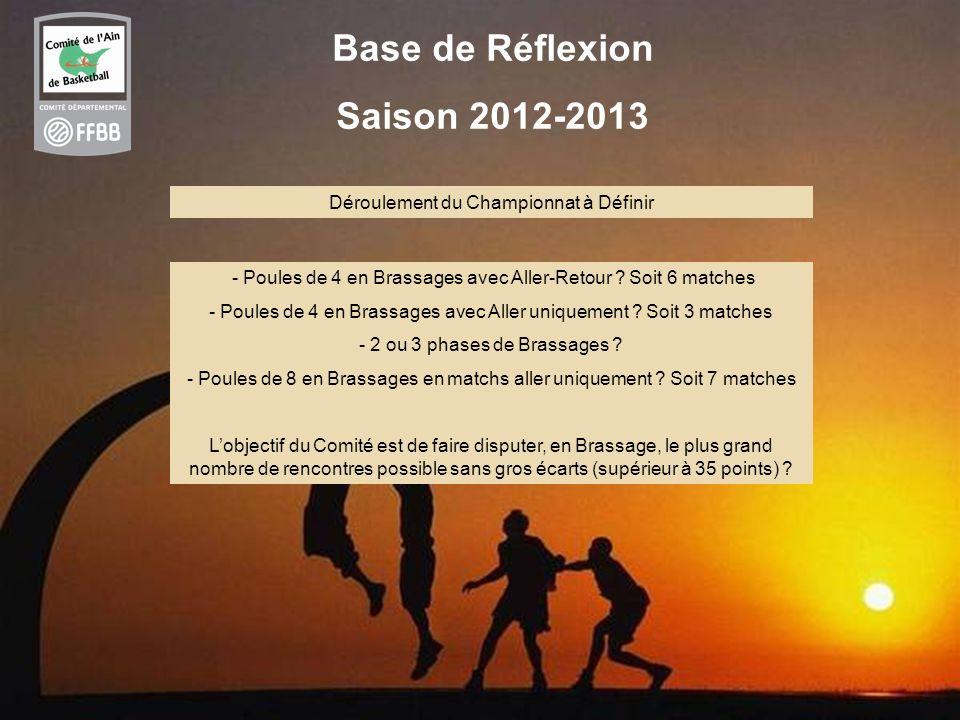 Base de Réflexion Saison 2012-2013