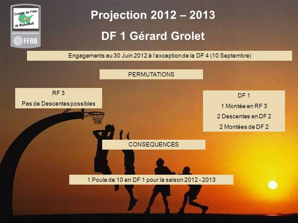 Projection 2012 – 2013 DF 1 Gérard Grolet