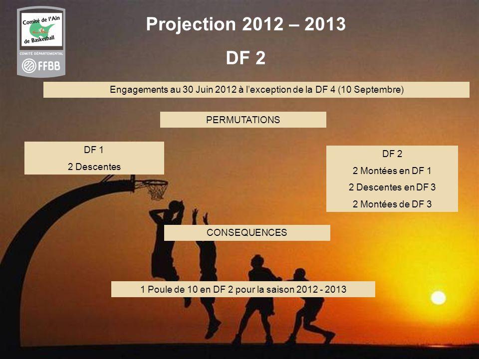 Projection 2012 – 2013 DF 2. Engagements au 30 Juin 2012 à l'exception de la DF 4 (10 Septembre) PERMUTATIONS.