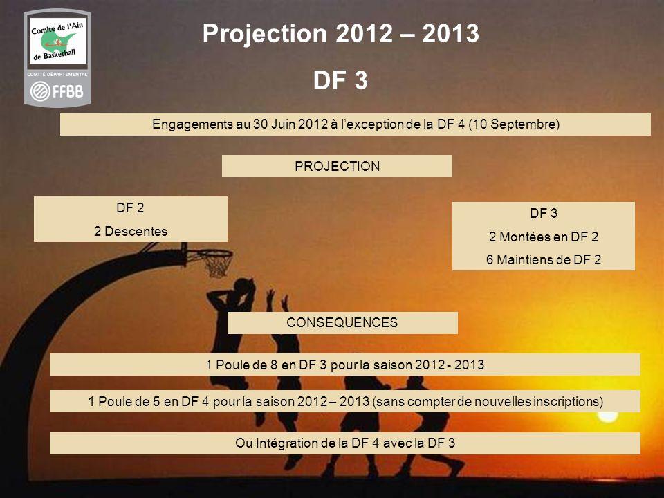 Projection 2012 – 2013 DF 3. Engagements au 30 Juin 2012 à l'exception de la DF 4 (10 Septembre) PROJECTION.
