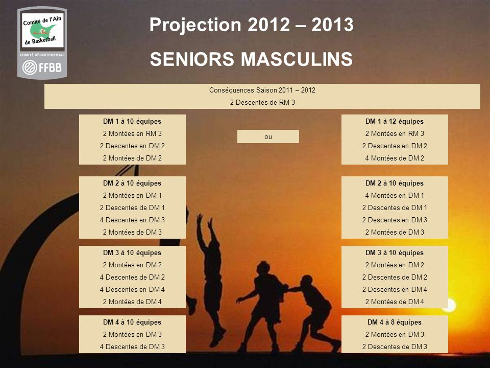 Projection 2012 – 2013 SENIORS MASCULINS