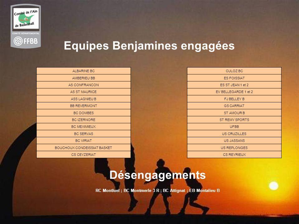 Equipes Benjamines engagées Désengagements