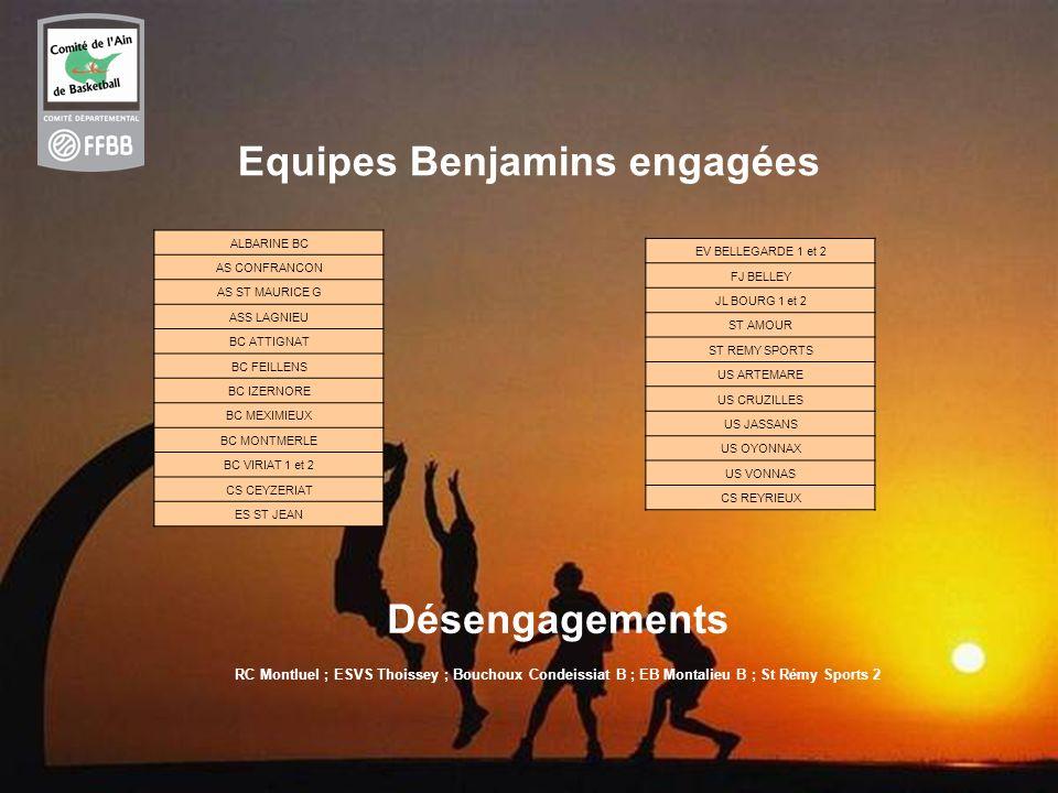 Equipes Benjamins engagées