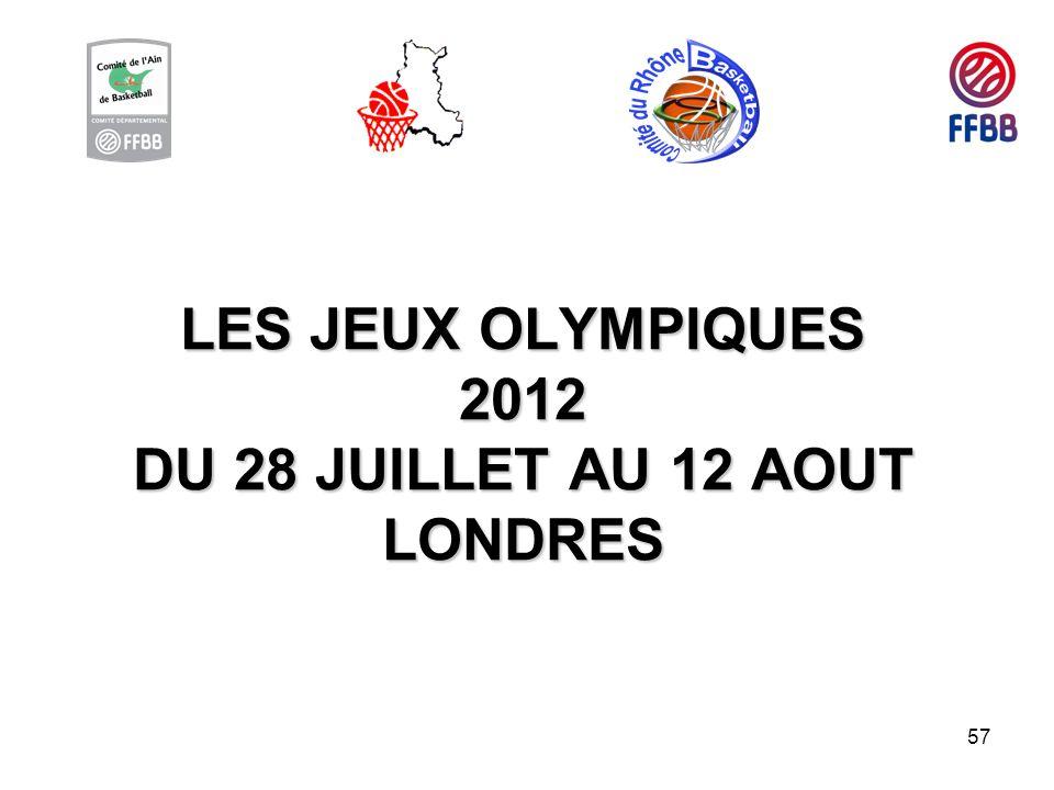 LES JEUX OLYMPIQUES 2012 DU 28 JUILLET AU 12 AOUT LONDRES
