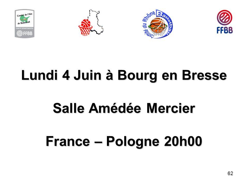 Lundi 4 Juin à Bourg en Bresse Salle Amédée Mercier France – Pologne 20h00