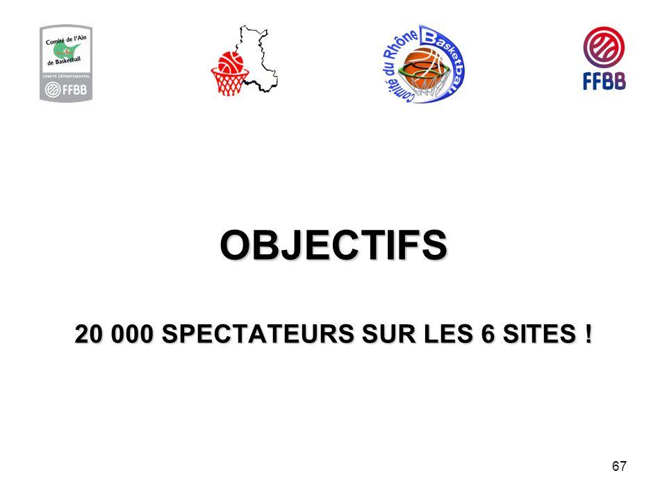 OBJECTIFS 20 000 SPECTATEURS SUR LES 6 SITES !