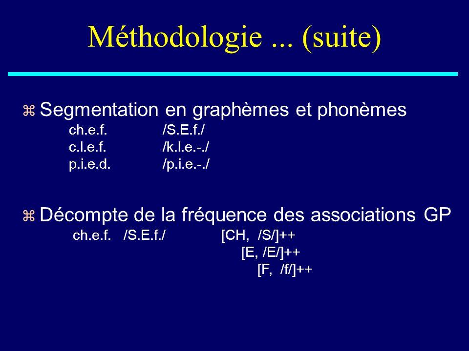 Méthodologie ... (suite) Segmentation en graphèmes et phonèmes