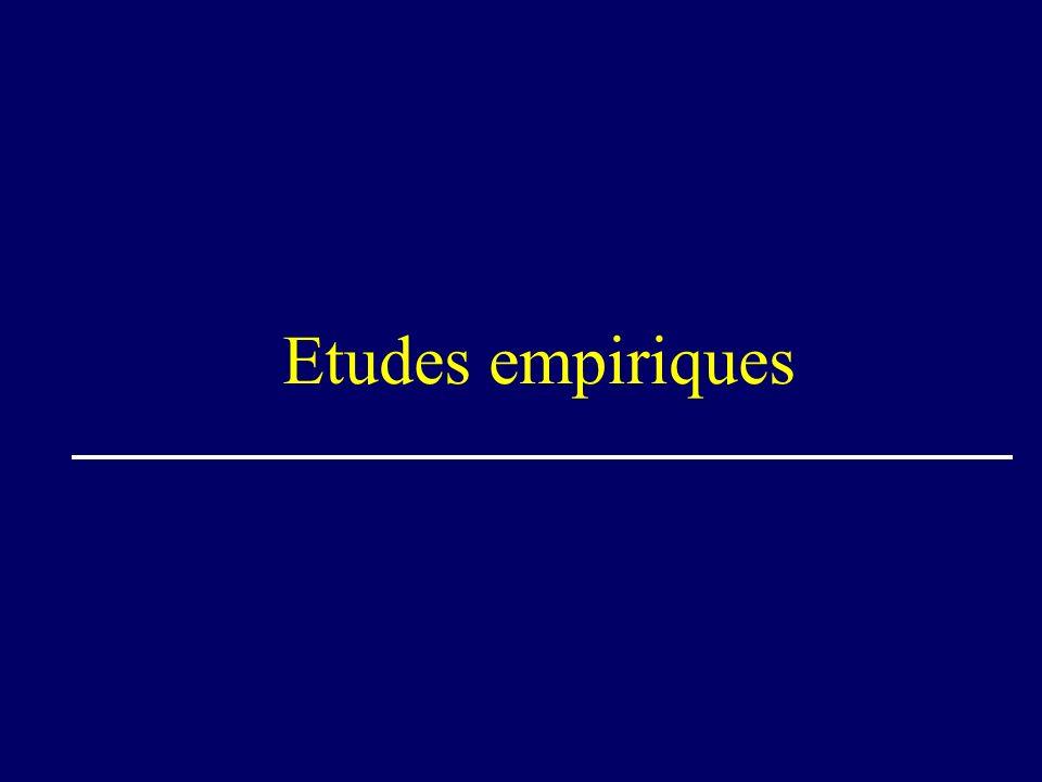 Etudes empiriques Venons-en aux expériences qui tirent parti de ces analyses.