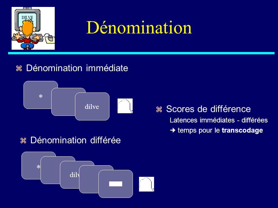 Dénomination Dénomination immédiate * Scores de différence