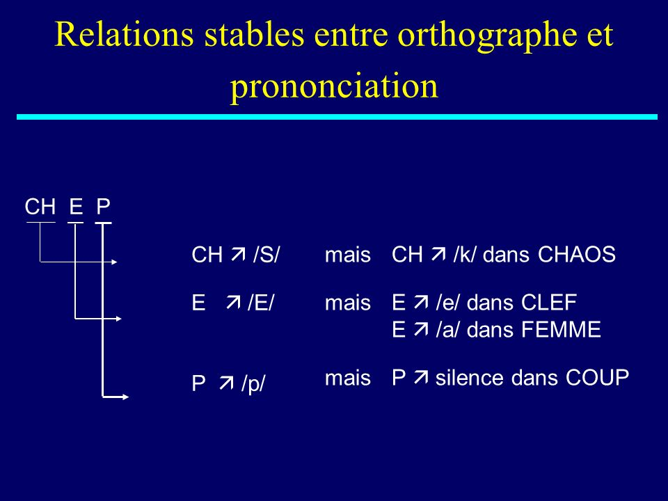 Relations stables entre orthographe et prononciation