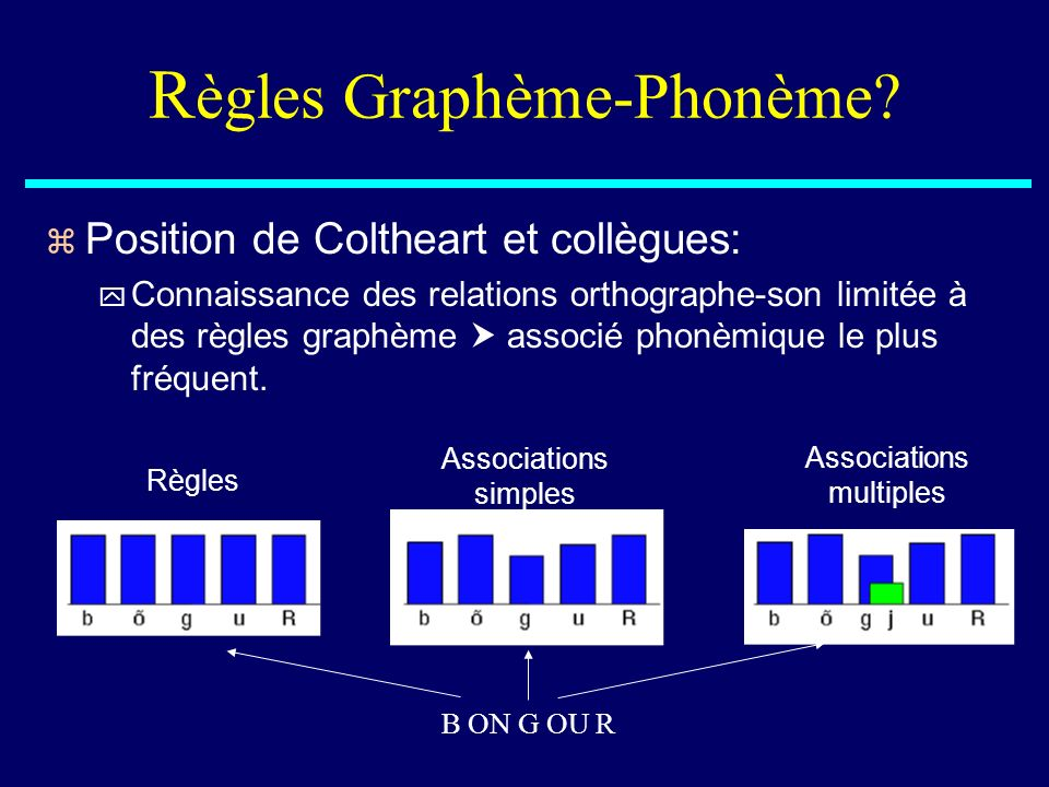 Règles Graphème-Phonème