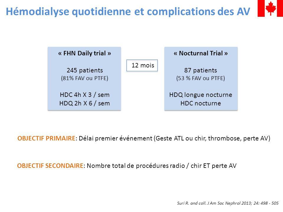 Hémodialyse quotidienne et complications des AV