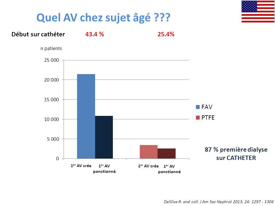 87 % première dialyse sur CATHETER