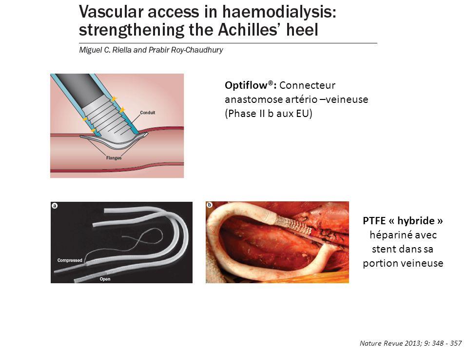 PTFE « hybride » hépariné avec stent dans sa portion veineuse