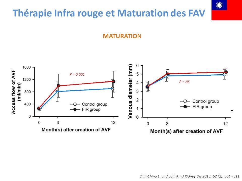 Thérapie Infra rouge et Maturation des FAV