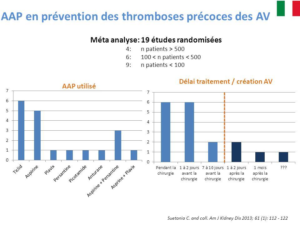 AAP en prévention des thromboses précoces des AV