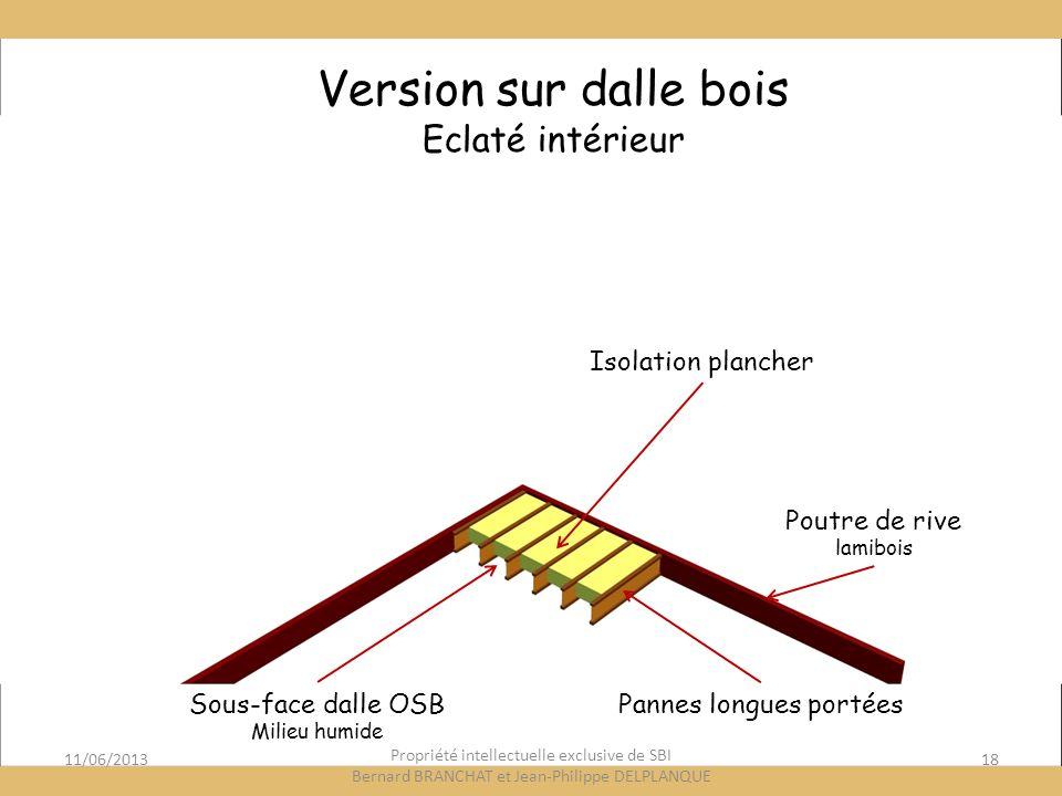 Version sur dalle bois Eclaté intérieur Isolation plancher