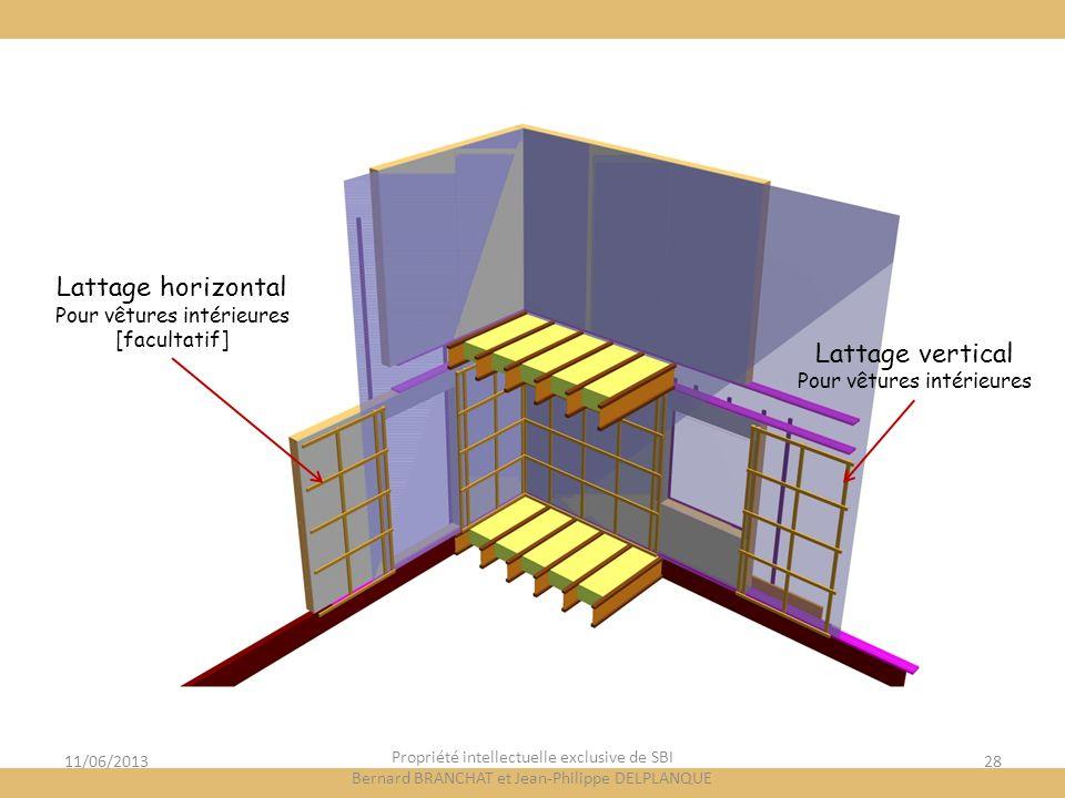 Lattage horizontal Lattage vertical Pour vêtures intérieures