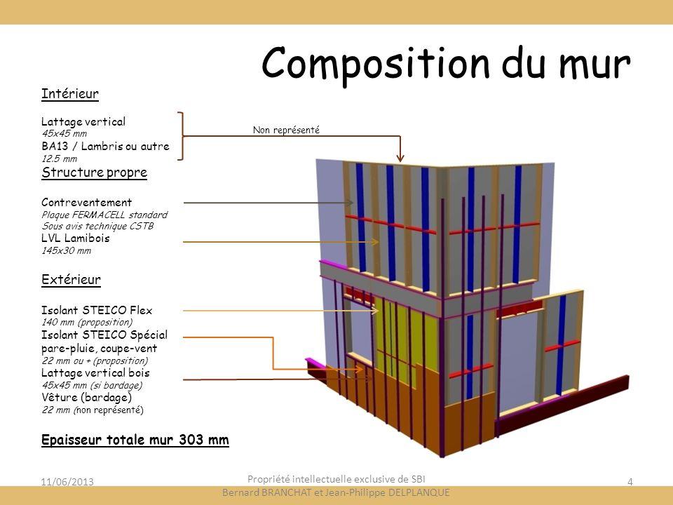 Composition du mur Intérieur Structure propre Extérieur