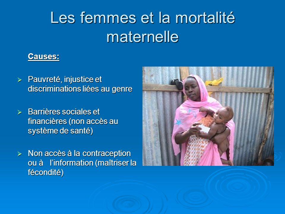 Les femmes et la mortalité maternelle