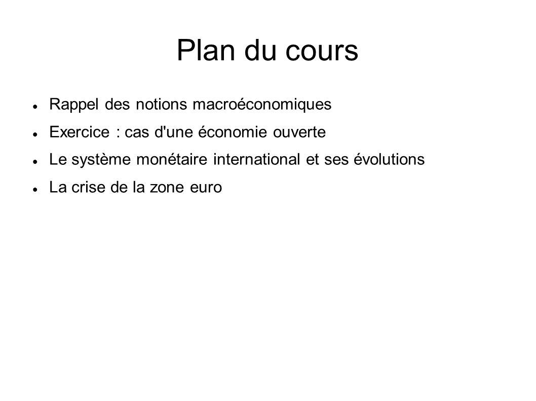 Plan du cours Rappel des notions macroéconomiques