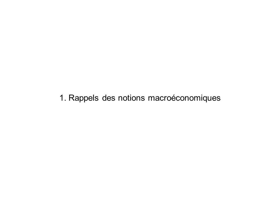 1. Rappels des notions macroéconomiques