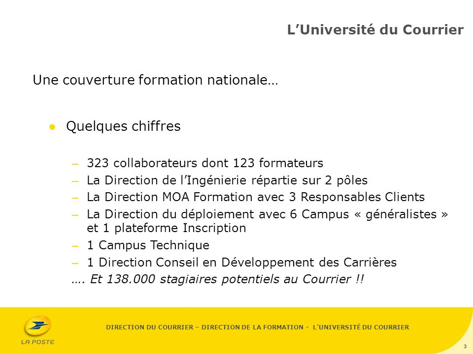 L'Université du Courrier