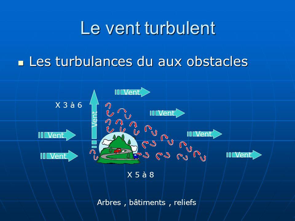 Le vent turbulent Les turbulances du aux obstacles Vent X 3 à 6 Vent